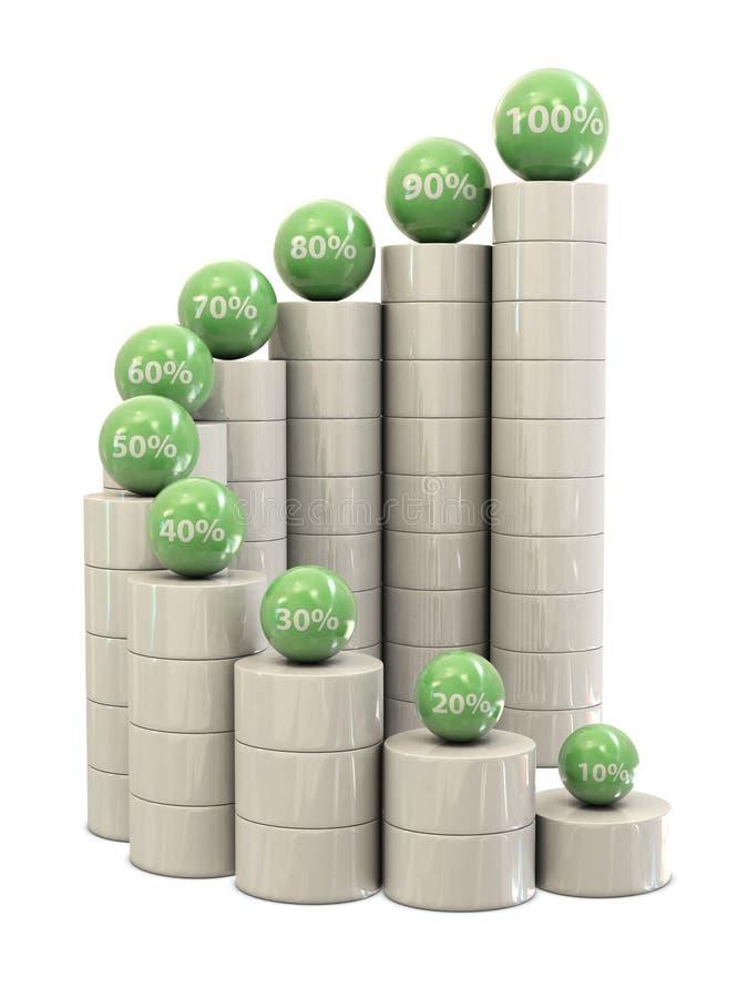 Escadas espirais e esferas verdes com por cento ilustração do vetor