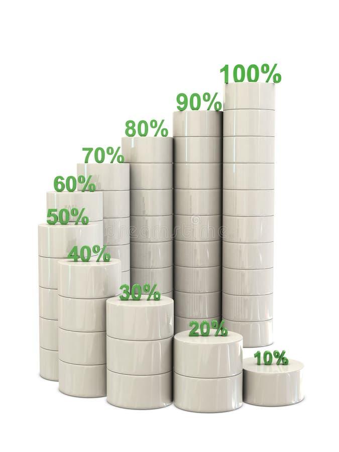 Escadas espirais e números verdes dos por cento ilustração do vetor