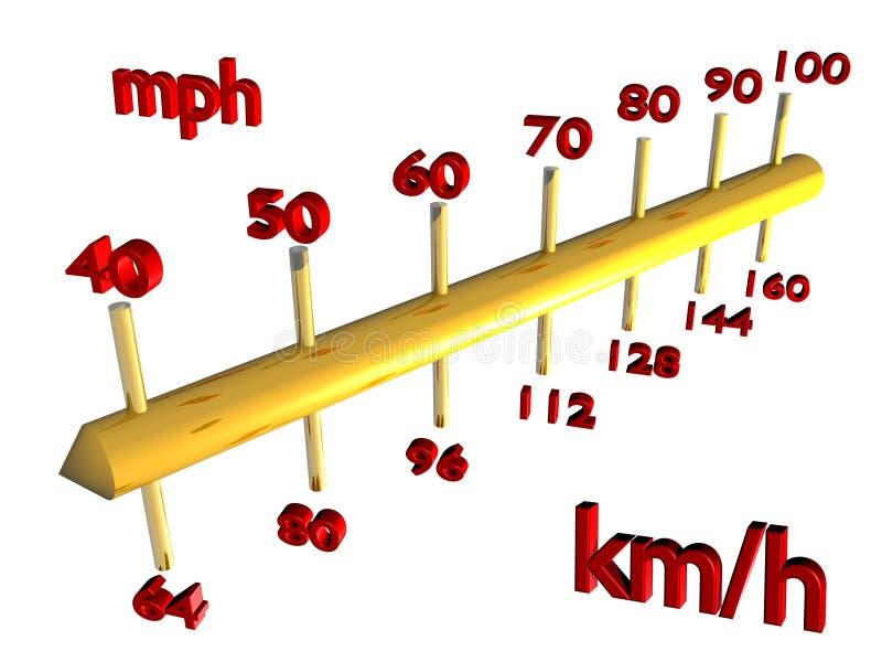 Escala comparativa da velocidade ilustração stock