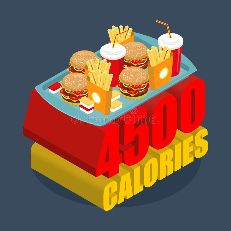Escala da caloria do fast food Muitas da comida lixo Hamburger e frenc ilustração do vetor