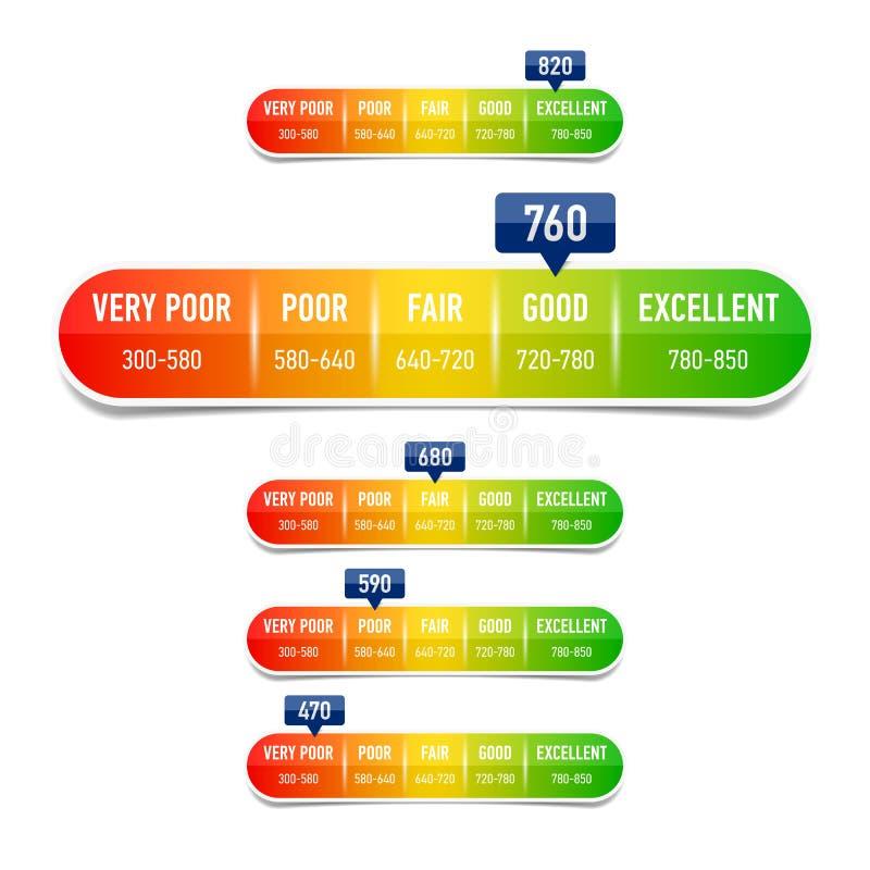Escala de avaliação da pontuação de crédito ilustração stock