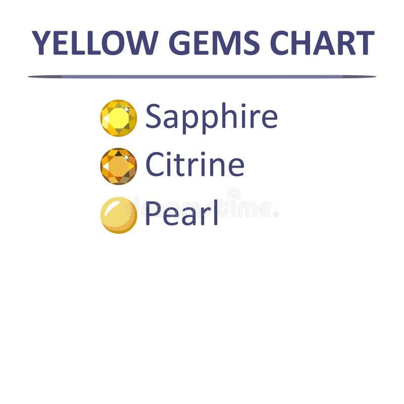 Escala de cores amarela das gemas ilustração royalty free