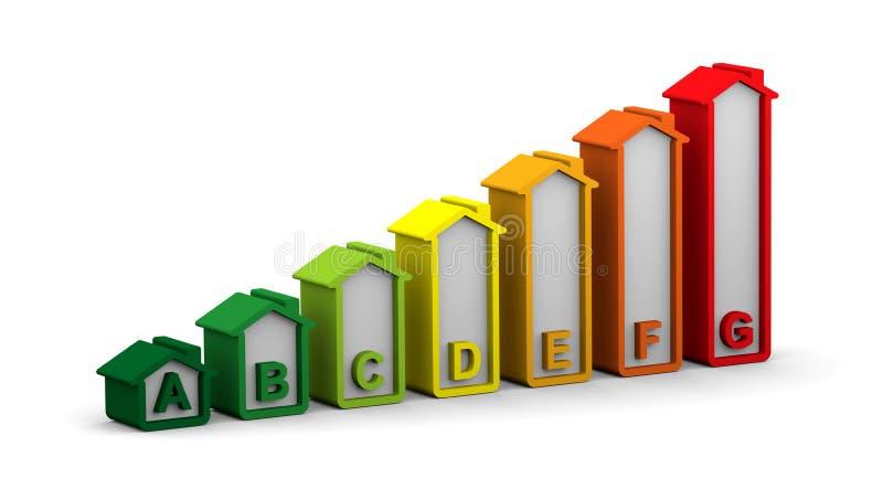 Escala de desempenho da energia dos edifícios imagem de stock royalty free