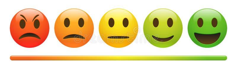 Escala de la reacción de la emoción del vector en el fondo blanco ilustración del vector