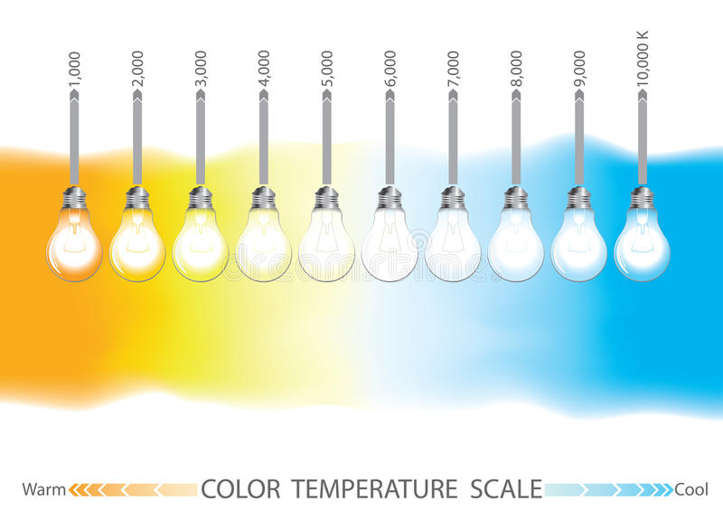 Escala de temperatura de color claro ilustración del vector