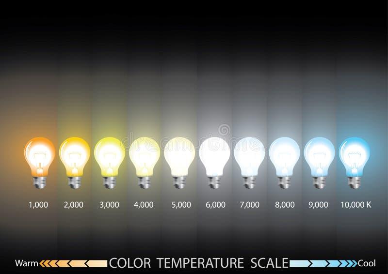 Escala de temperatura de color claro stock de ilustración