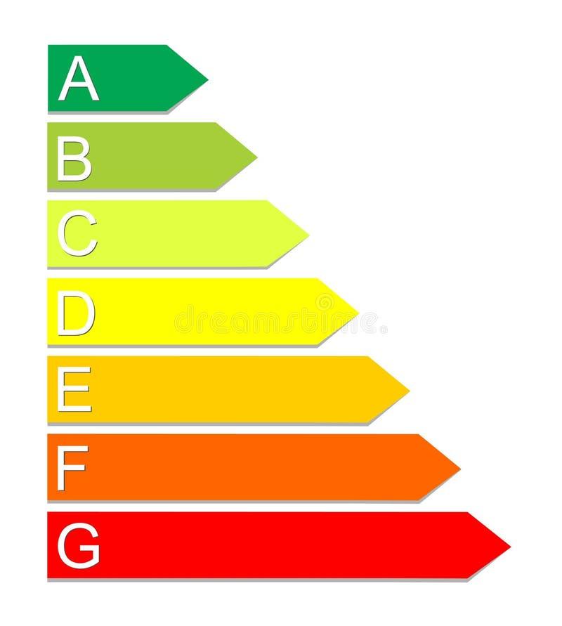 Escala del rendimiento energético libre illustration