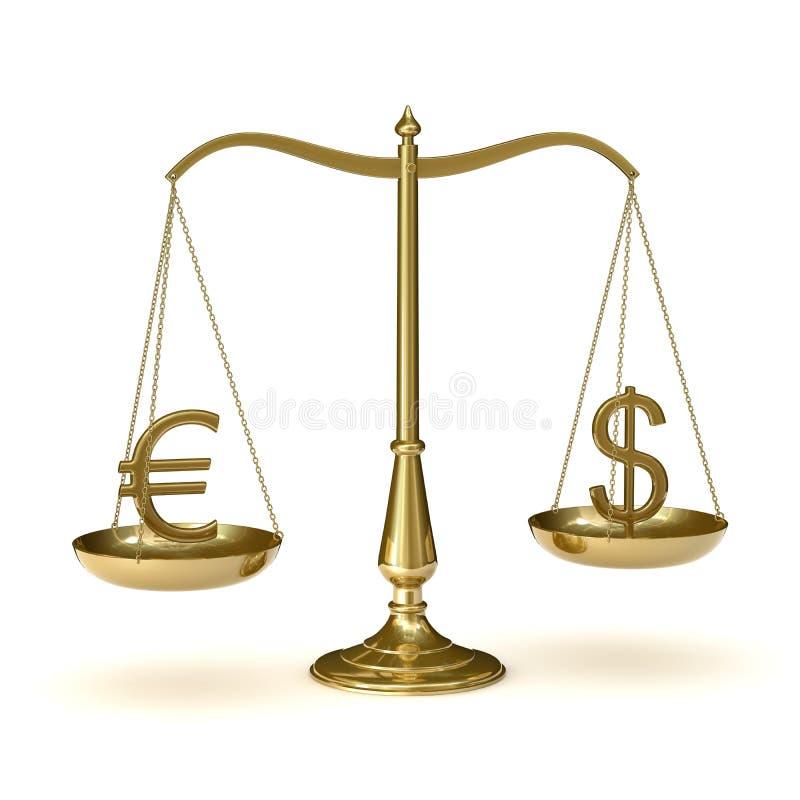 Escala el dólar euro libre illustration