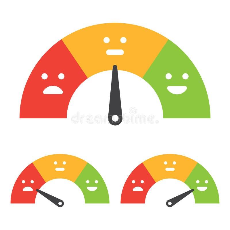 Escala emocional Indicador del humor, encuesta sobre la satisfacción del cliente, concepto de la reacción stock de ilustración