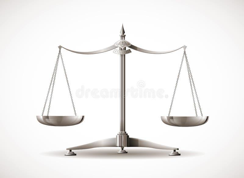 Escala o conceito ilustração do vetor