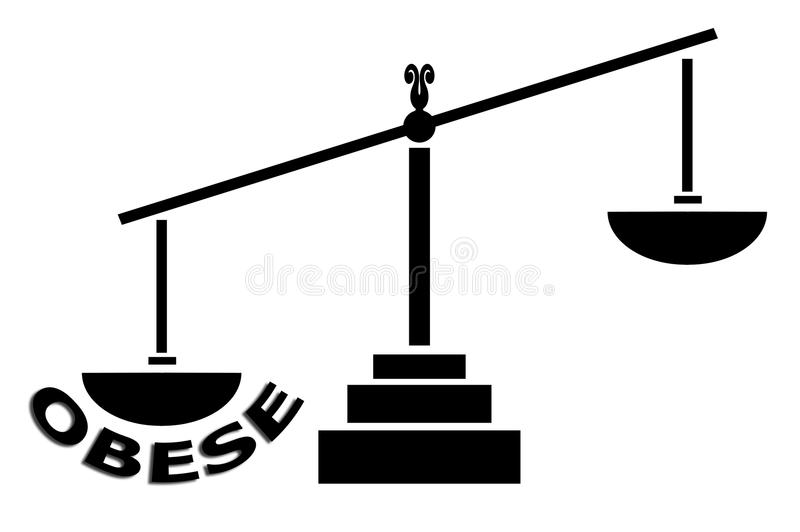 Escalas da obesidade ilustração do vetor