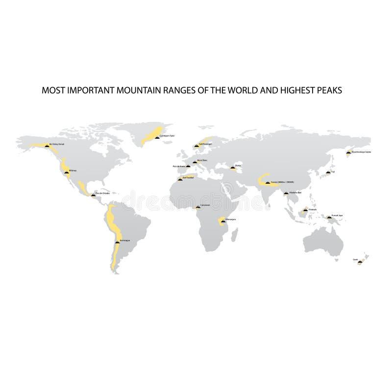 Escalas de montanha do mundo ilustração royalty free