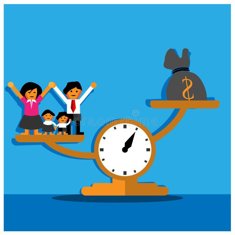 Escalas entre o dinheiro e a família Ilustração do vetor ilustração stock