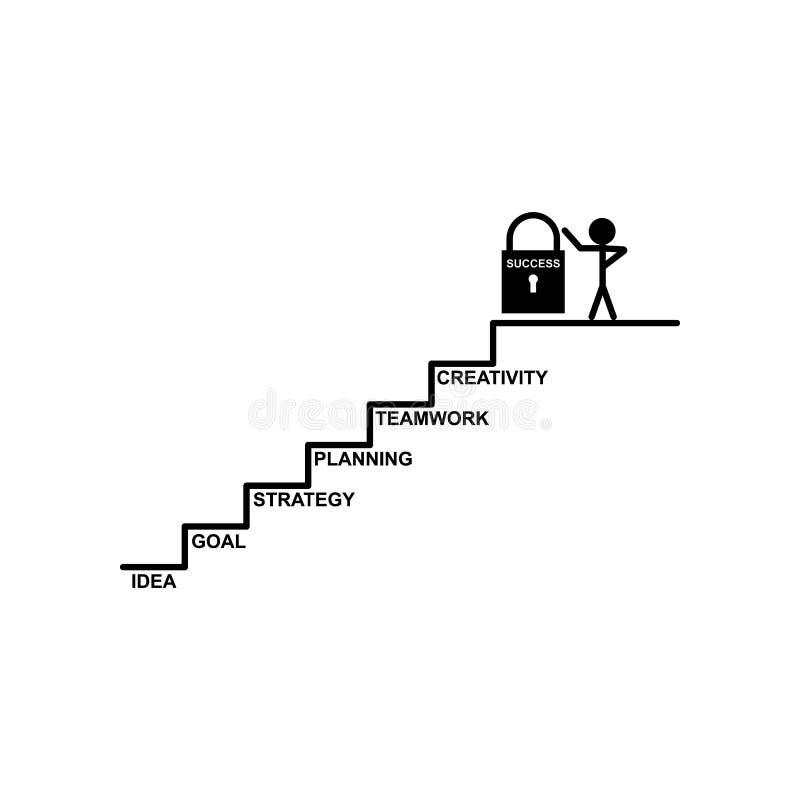 Escalera, éxito, blanco, icono de la cerradura Puede ser utilizado para la web, logotipo, app móvil, UI, UX ilustración del vector