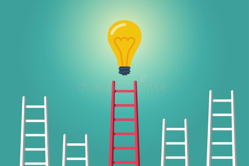 Escalera del éxito a la idea Bombilla brillante La mejor opci?n libre illustration