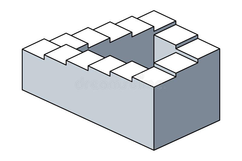 Escaleras de Penrose, escaleras imposibles, ilusión óptica ilustración del vector