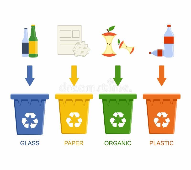Escaninhos de reciclagem da separação Conceito Waste da gestão da segregação ilustração royalty free