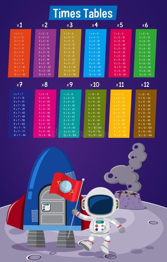 Escena colorida del espacio de las tablas de los tiempos stock de ilustración