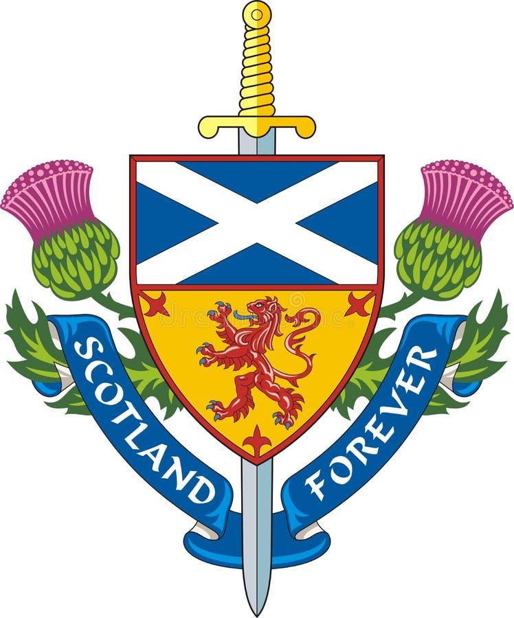 Escocia para siempre ilustración del vector