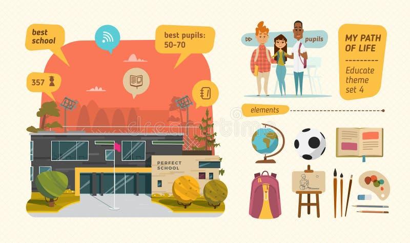 Escola ajustada com elementos ilustração royalty free
