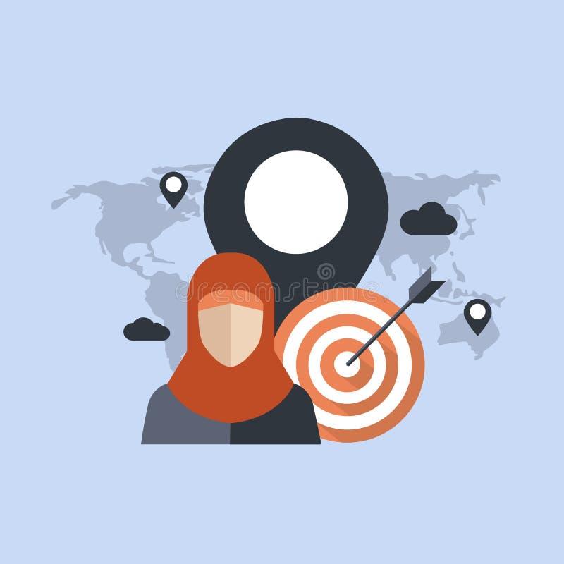 Escolha de objetivos de Geo Conceito do lugar que visa a estratégia usada por publicitários locais no mercado digital ilustração do vetor