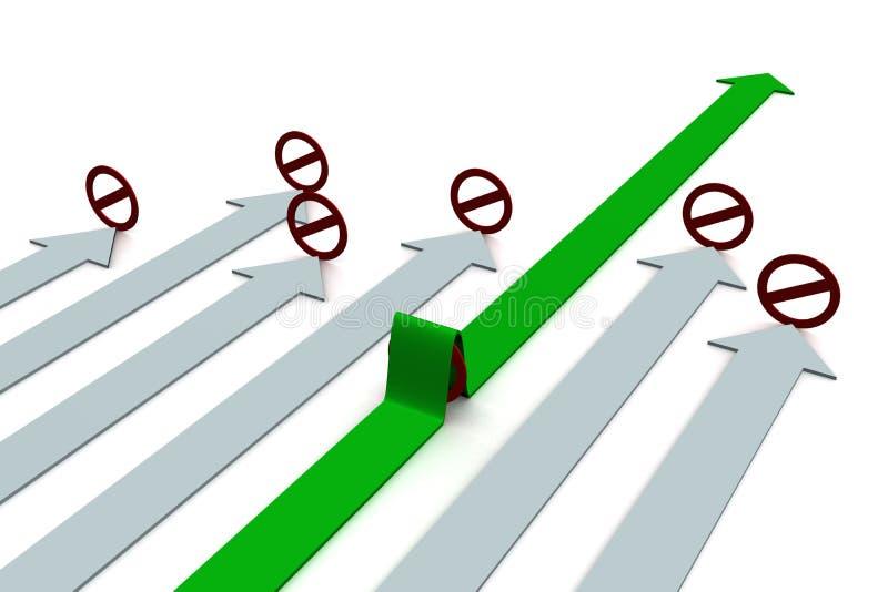 Escolha de um sentido de movimento. ilustração stock