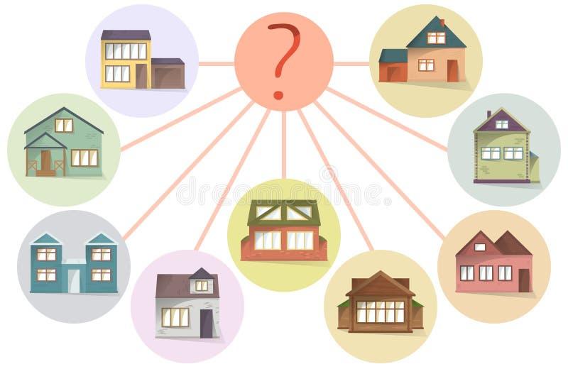 Escolhendo a casa, comparando a propriedade para comprar ou o aluguel, vector o conceito ilustração stock