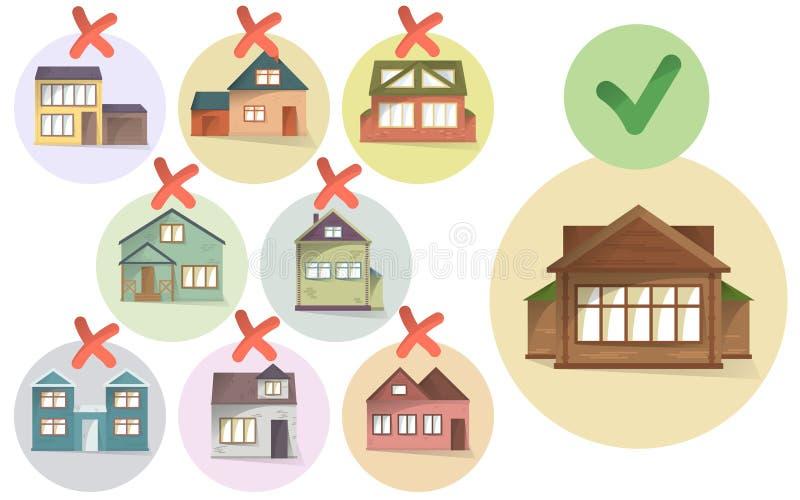 Escolhendo a casa direita para viver, compare casas diferentes e a propriedade, fazendo uma casa da escolha, a seleta e do tiquet ilustração royalty free