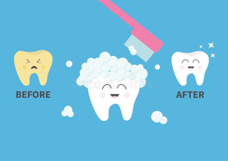 Escova de dentes com espuma da bolha do dentífrico Ícone branco de sorriso saudável do dente Dentes amarelos doentes maus de grit ilustração do vetor