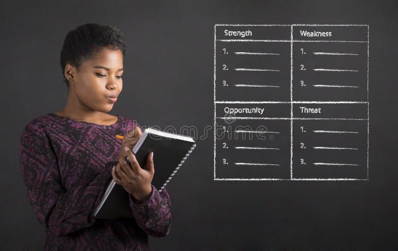 Escrita afro-americano da mulher na análise do SWOT do diário do livro no fundo do quadro-negro imagem de stock