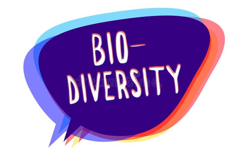 Escrita conceptual da mão que mostra a bio diversidade Variedade do texto da foto do negócio de organismos Marine Fauna Ecosystem ilustração royalty free