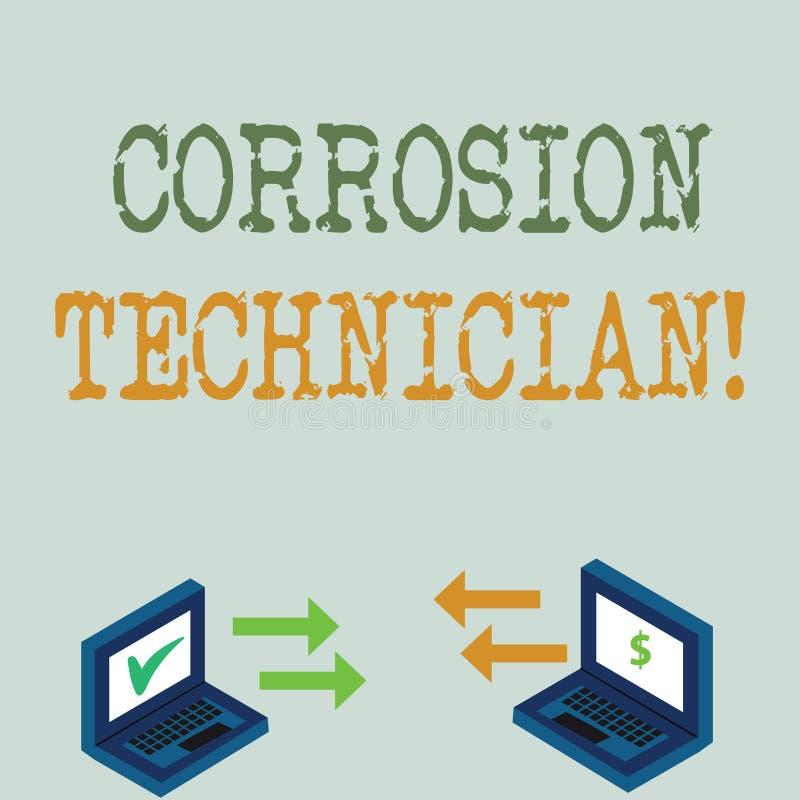 Escrita conceptual da mão que mostra o técnico da corrosão Corrosão apresentando da instalação e da manutenção da foto do ilustração stock