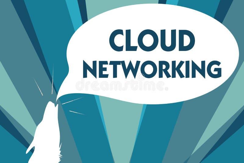 Escrita conceptual da mão que mostra trabalhos em rede da nuvem Apresentar da foto do negócio é termo que descreve o acesso de re ilustração stock
