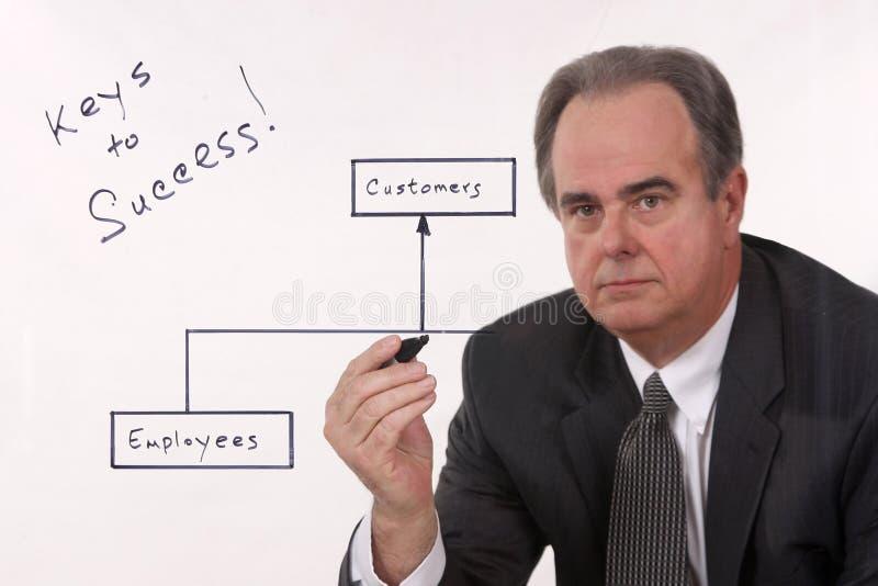 Escrita do homem de negócios em um whiteboard do virtaul fotos de stock royalty free