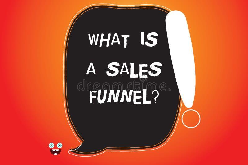 Escrita do texto da escrita o que é vendas Funnelquestion O significado do conceito explica uma placa de anúncio de mercado do mé ilustração royalty free