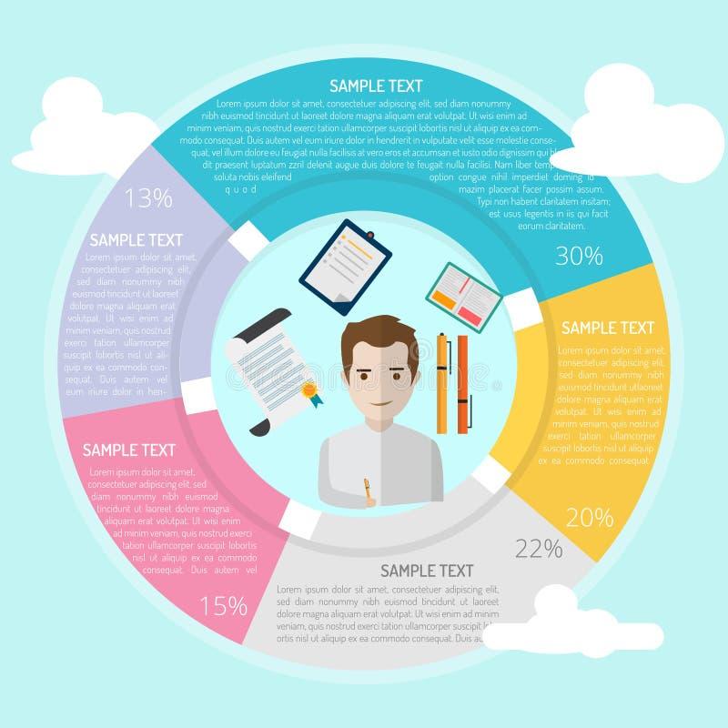 Escritor Infographic ilustração do vetor
