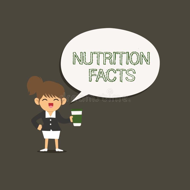 Escritura conceptual de la mano que muestra hechos de la nutrición Información detallada de exhibición de la foto del negocio sob libre illustration