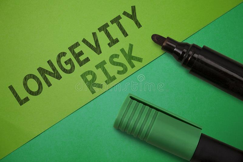 Escritura conceptual de la mano que muestra riesgo de la longevidad Foto del negocio que muestra la amenaza potencial debido a la imagenes de archivo