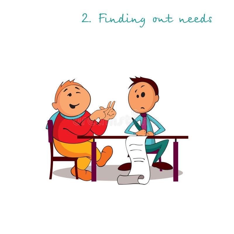 Escritura del encargado en el papel los deseos del cliente Reglas de ventas acertadas Paso 3 stock de ilustración