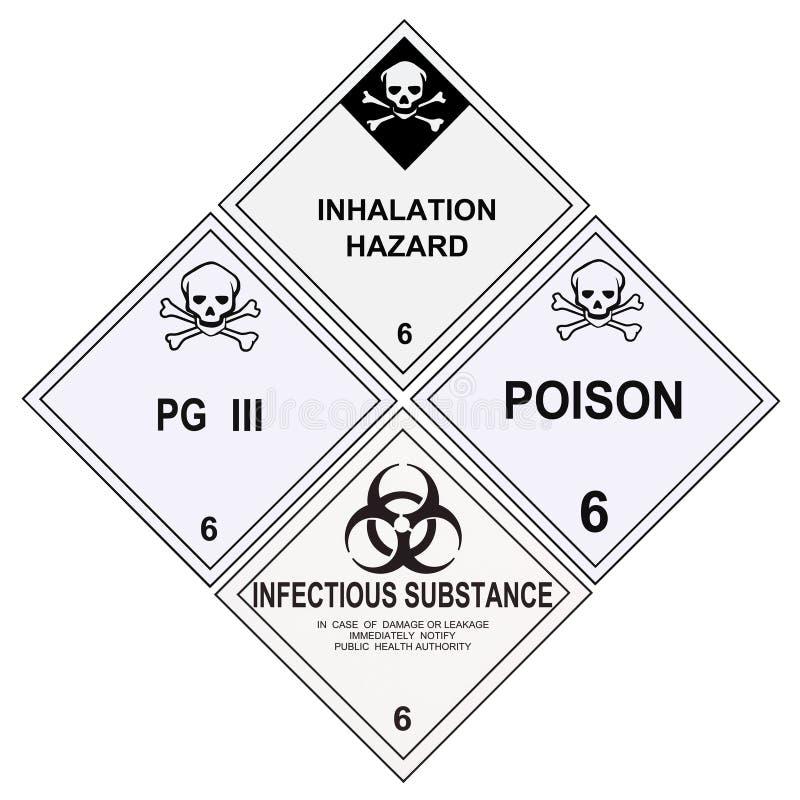 Escrituras de la etiqueta amonestadoras infecciosas de la inhalación del veneno ilustración del vector