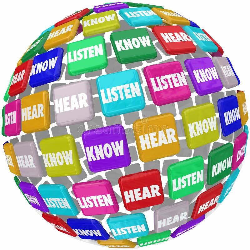 Escute ouvem-se que para conhecer a atenção do pagamento do globo das telhas das palavras aprenda a educação ilustração do vetor