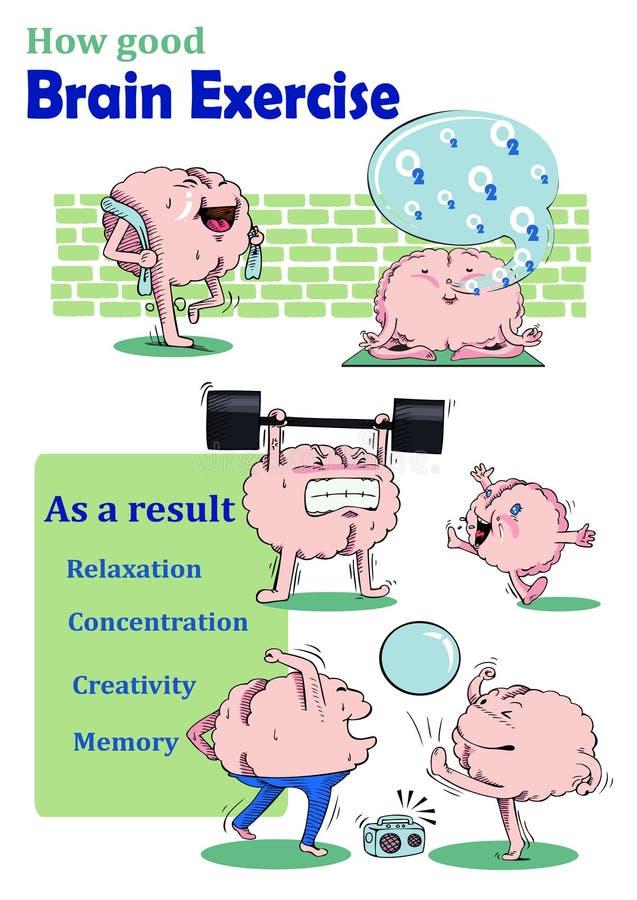 Esercizio del cervello illustrazione di stock