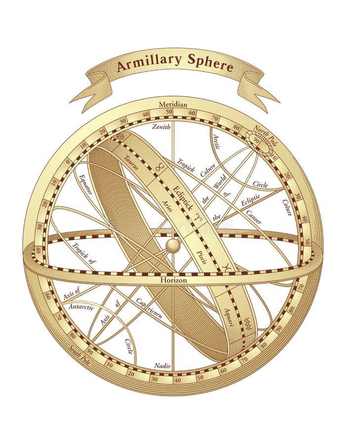 Esfera Armillary ilustração stock