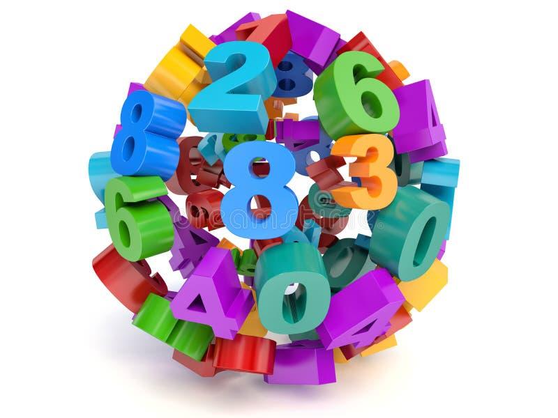 Esfera 3d colorida dos números ilustração stock