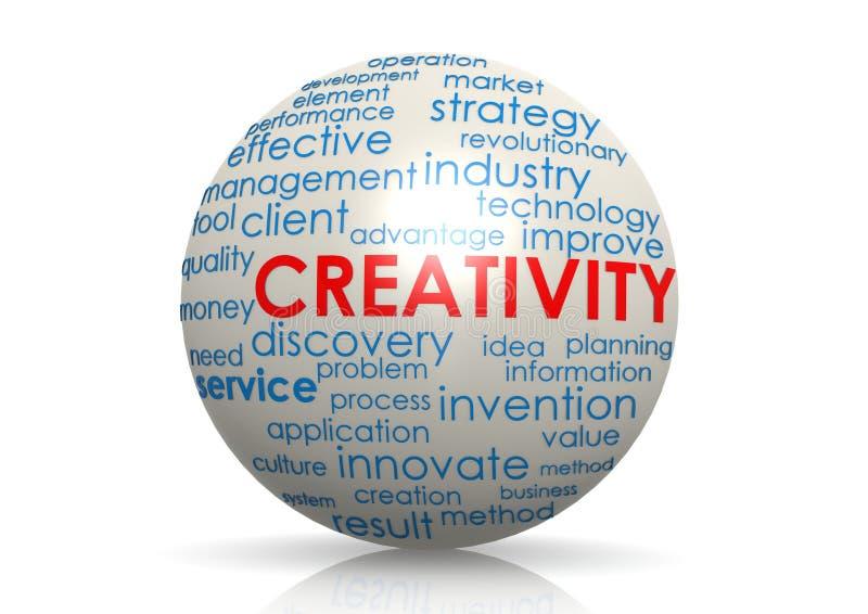 Esfera de la creatividad ilustración del vector