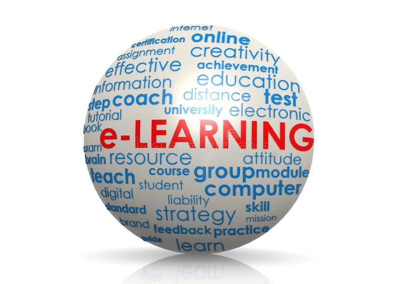 Esfera do ensino electrónico ilustração do vetor