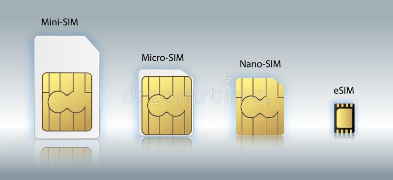 eSIM Ingebed SIM-het symboolconcept van het kaartpictogram nieuwe spaander mobiele cellulaire communicatietechnologie vastgesteld vector illustratie