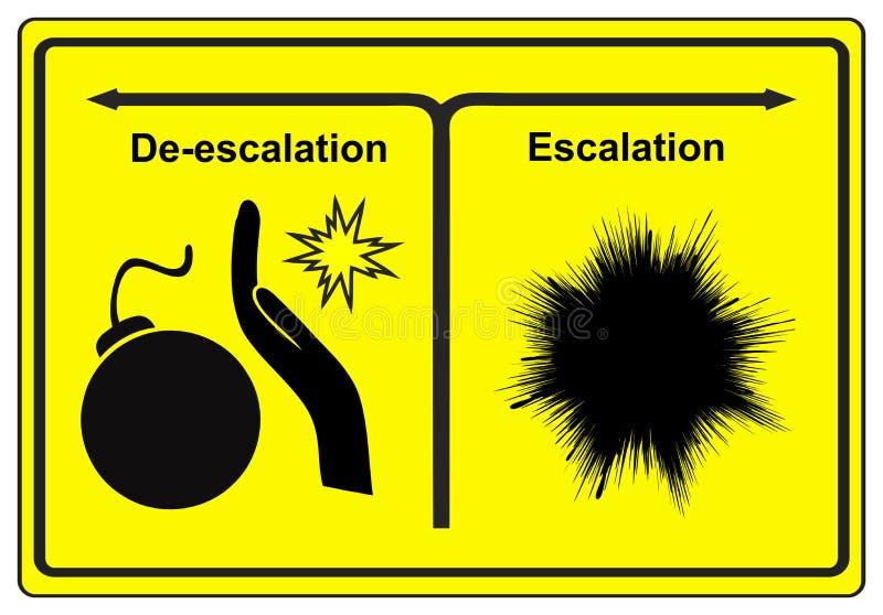 Eskalation oder Deeskalation stock abbildung