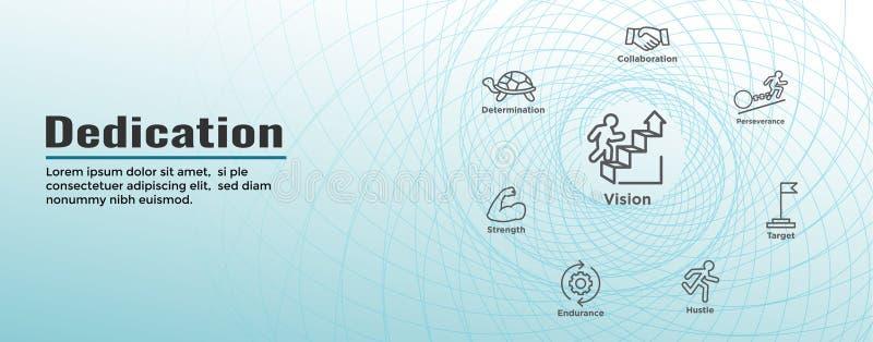 Esmero, Vision y portada de la web de los valores con la conexión, el crecimiento, el foco, y la calidad ilustración del vector