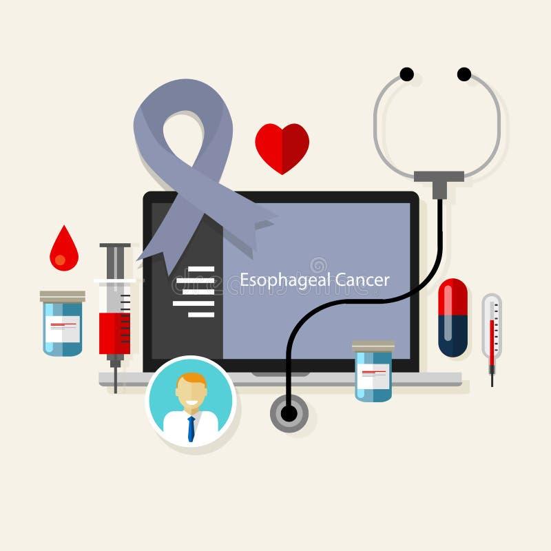 Esophageal ziekte van de de behandelingsgezondheid van het kanker medische lint royalty-vrije illustratie